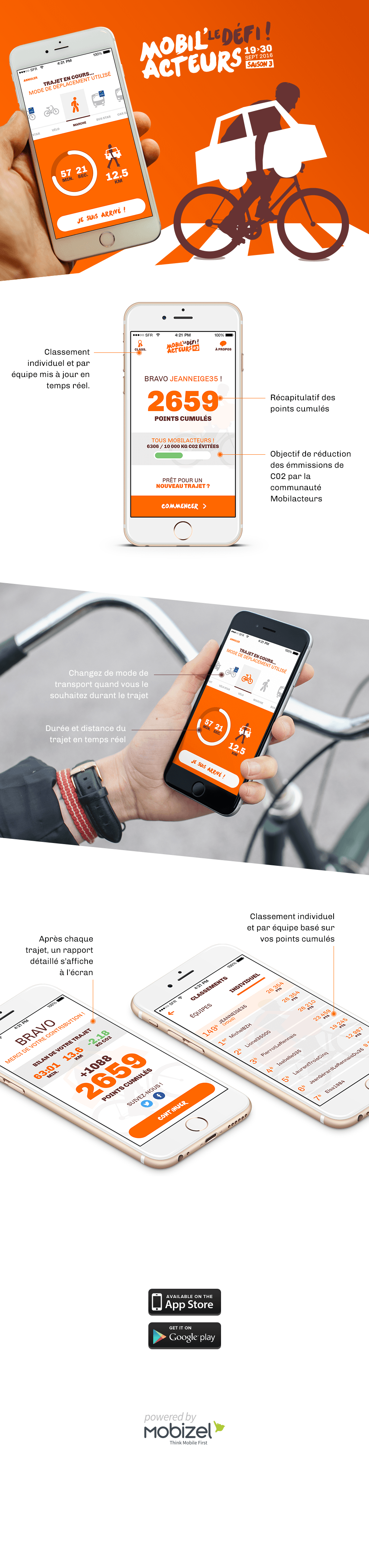 infographie Application Mobilacteurs
