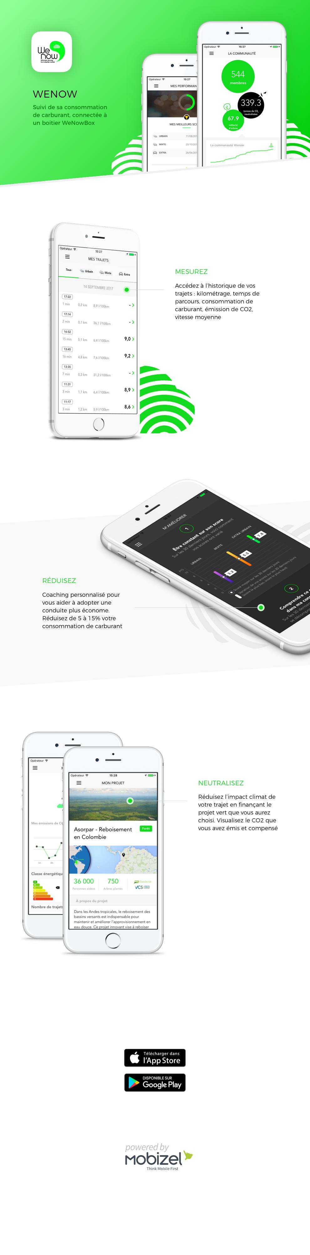 Infographie WeNow app