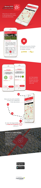 Infographie Rennes2030