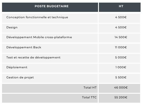 estimation prix application de prise de RDV type Doctolib